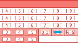 2.5 alt nedir, 2.5 üst nedir, iddaa da 2.5 alt üst nasıl oynanır
